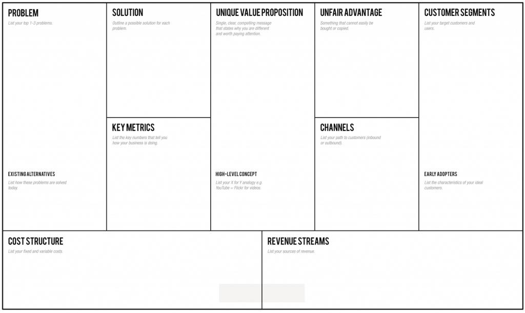 App Design Process : Phases