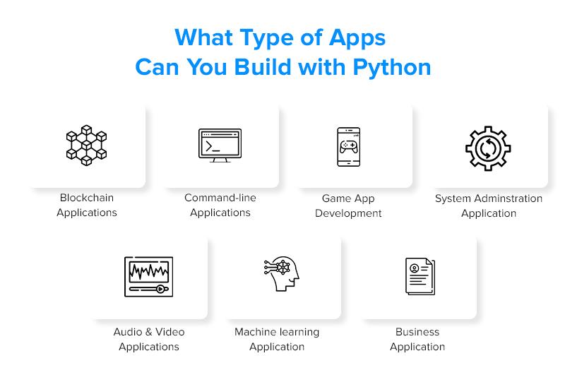 python application