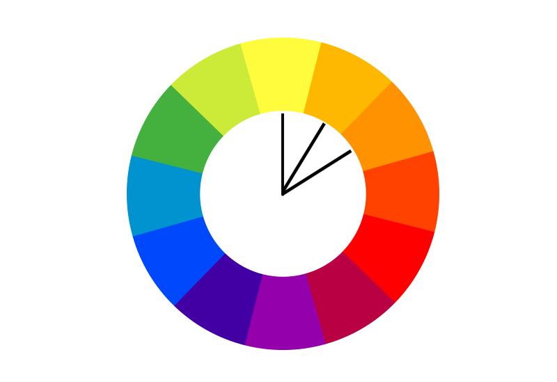 Analogous Colors Scheme
