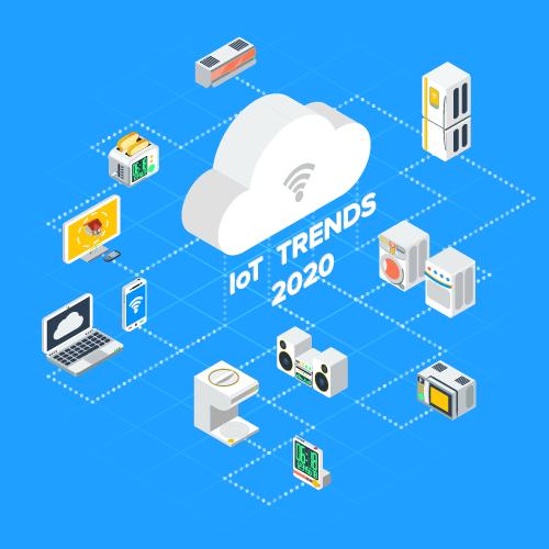 IoT trends 2020