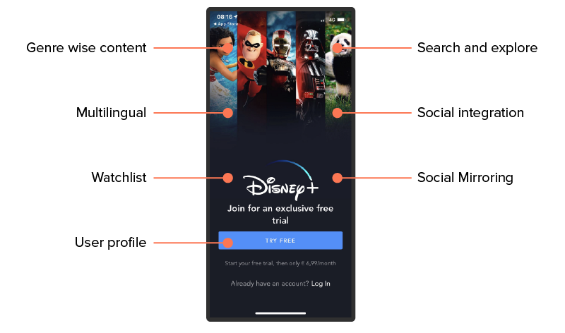 Features of Disney plus application