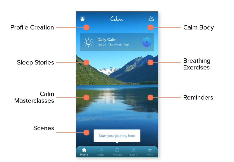 Meditation App Features