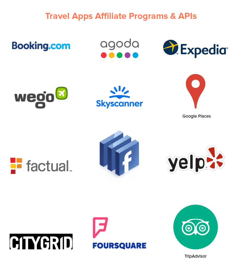 Brands offering Affiliate programs and APIs of open source content sites