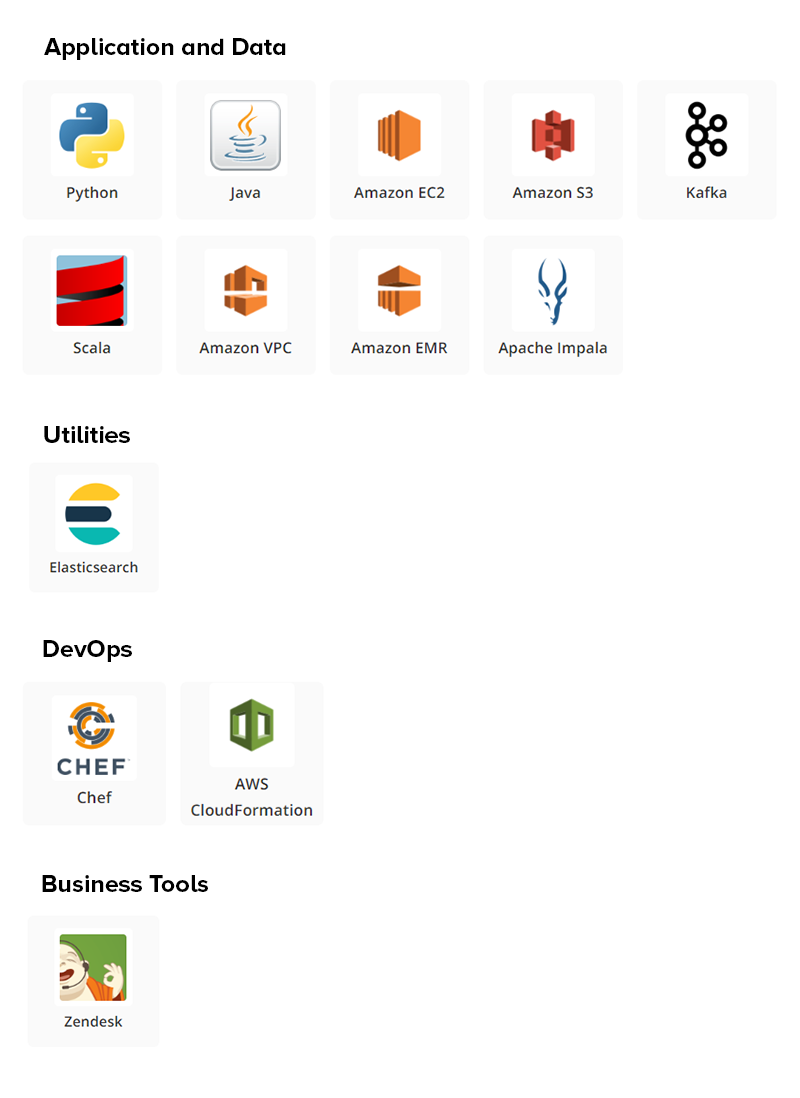Tech Stack of a Robust Travel Booking Application