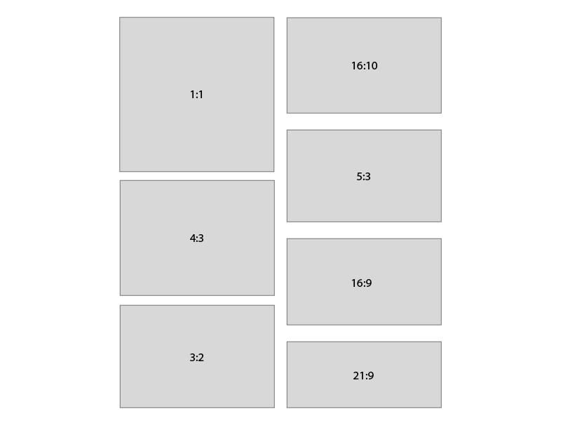 screen ratios