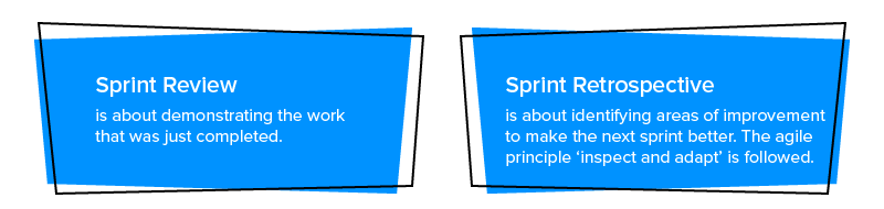 Difference between Sprint Retrospective & Sprint Review