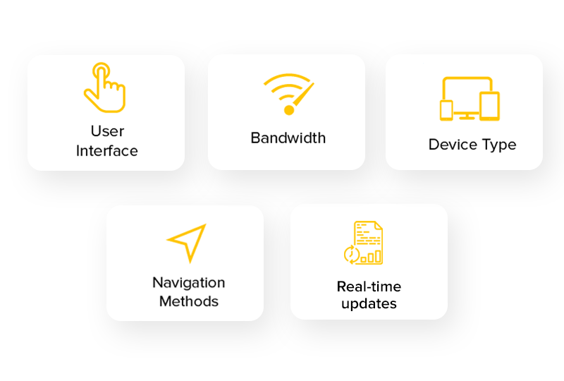 Elements to Consider When Developing Mobile App