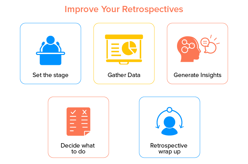 Improve Your Retrospectives