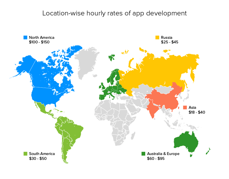 Location wise hourly rates of app development