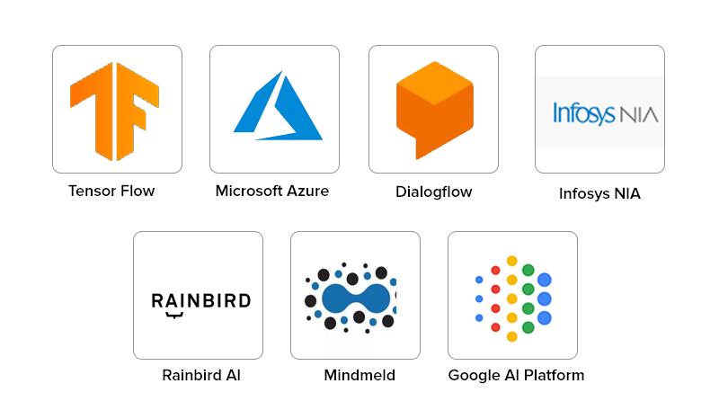 AI platforms