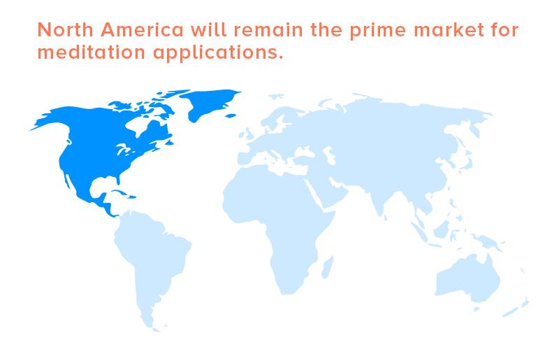 North America- prime market  for meditation app