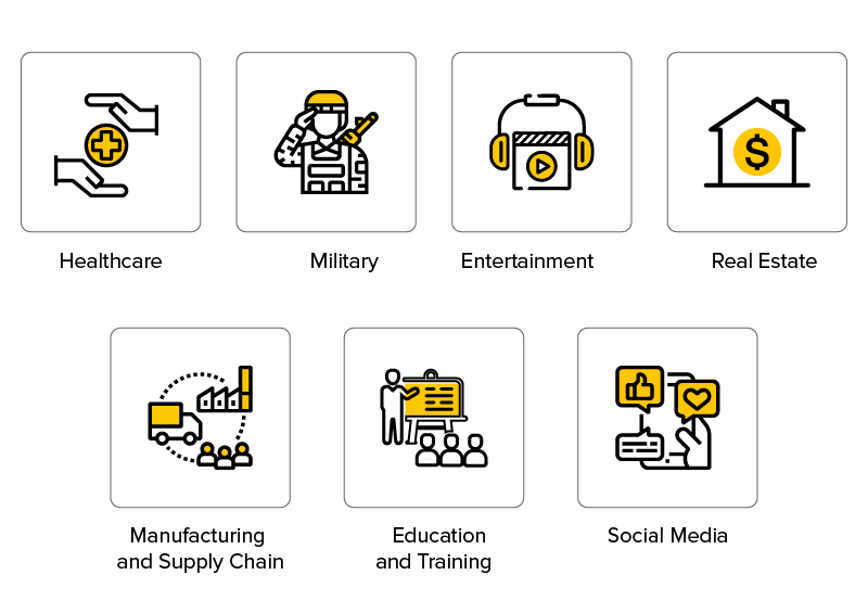 Use of AR on different industries