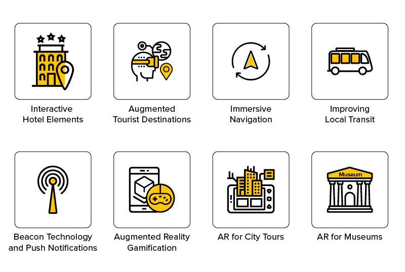 Scope of AR in Travel and Tourism industry