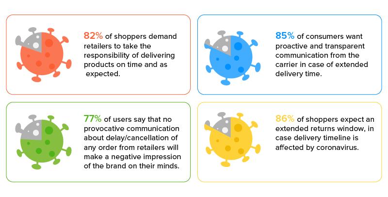 retail-customer-patterns