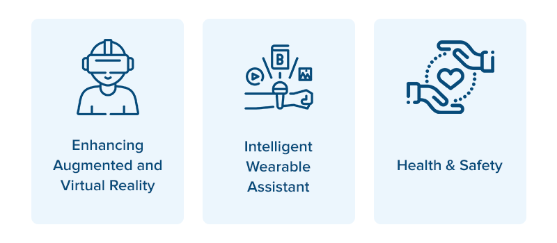 Use Cases of AI in Wearable