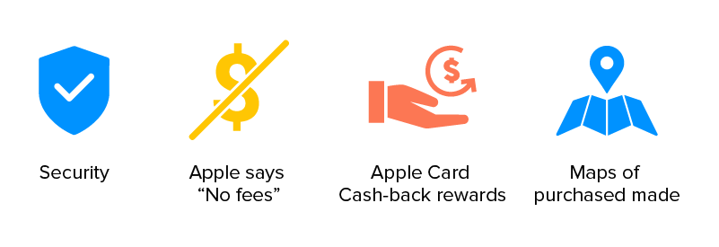 apple card benefits