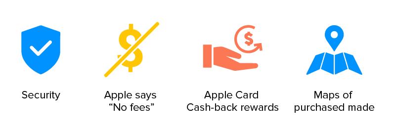 apple card benefits