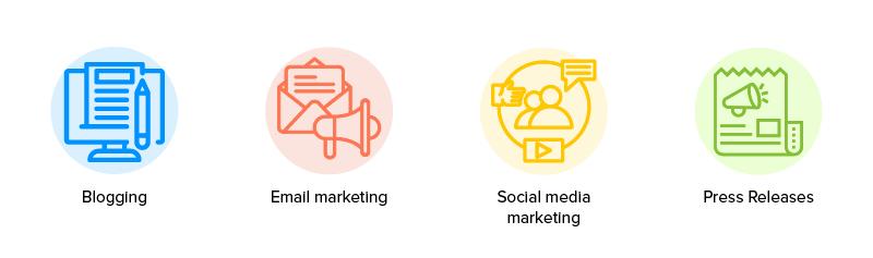ieo marketing methods