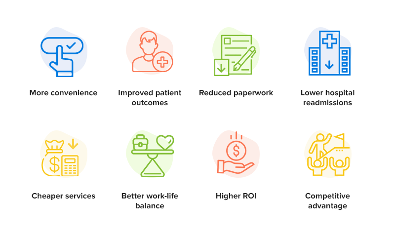 reasons for doctor on-demand apps popularity