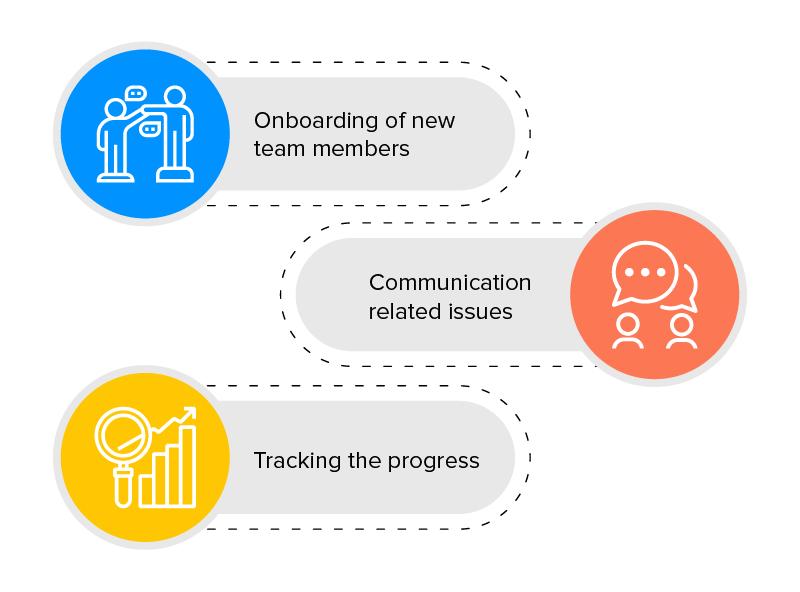 remote project management Challenges