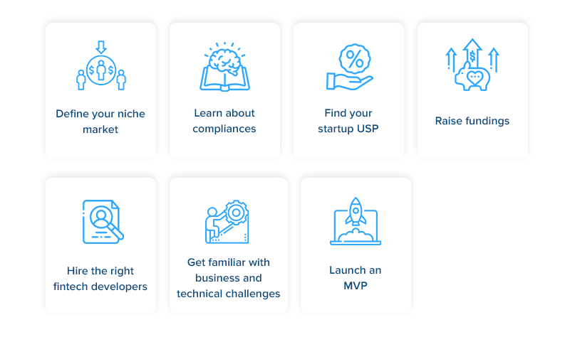 steps to launch fintech startup