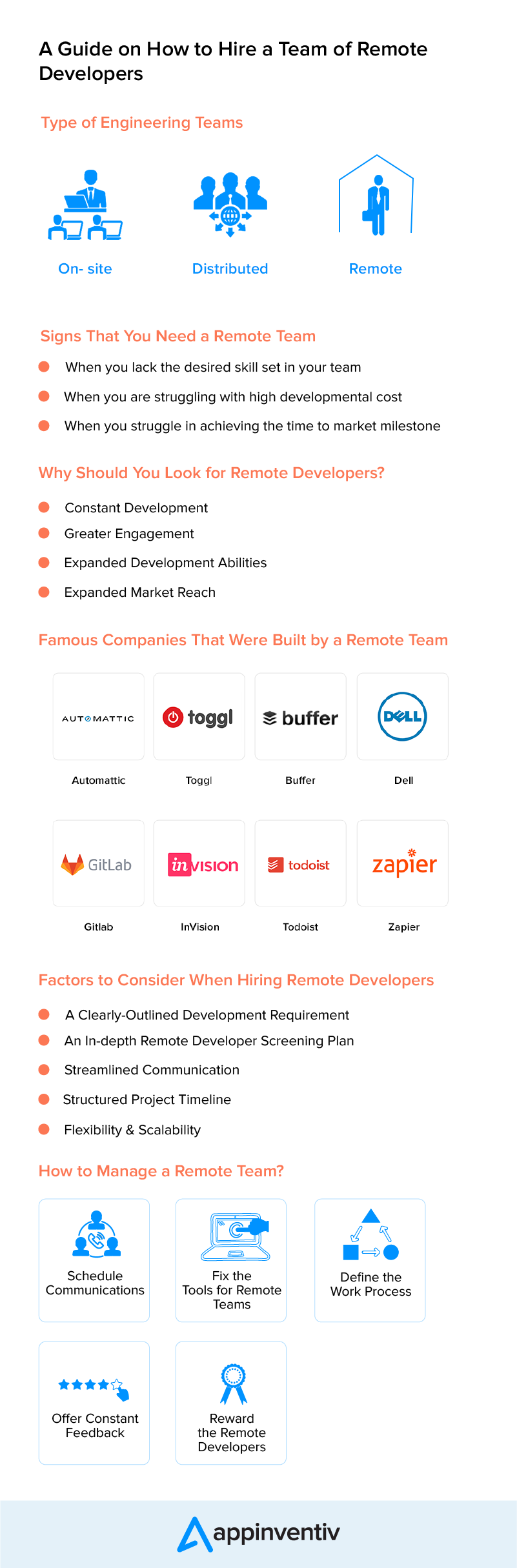 summary of how to hire & manage team of remote developers