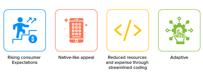 How are Brands using PWAs to connect with users