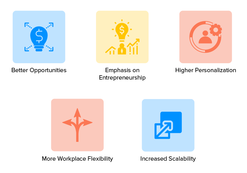 benefits of on demand business model
