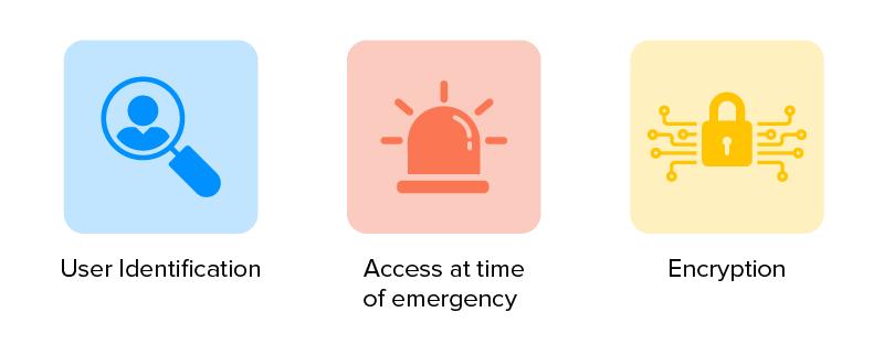 HIPAA compliant app features