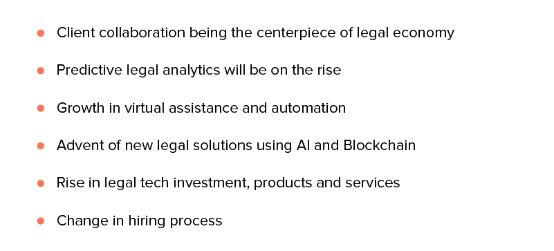 legal technolgy trends