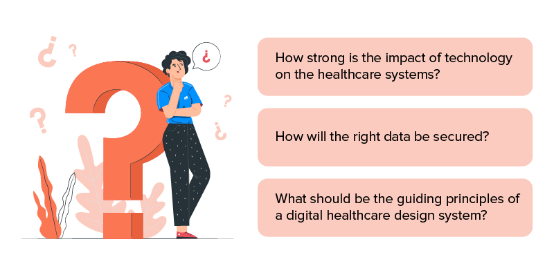 question to answer when preparing healthcare system