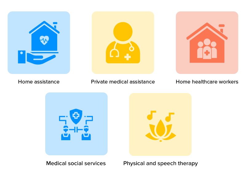 Types of home healthcare services