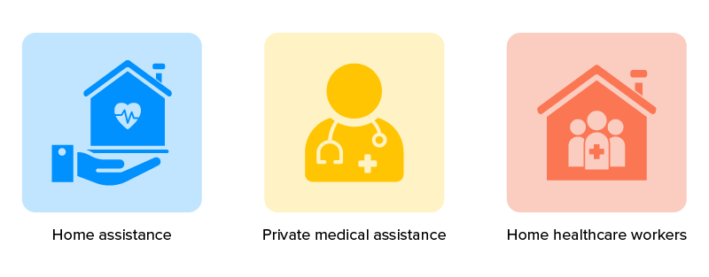 type of home health services