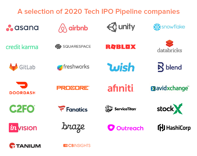 Tech IPO Pipeline companies