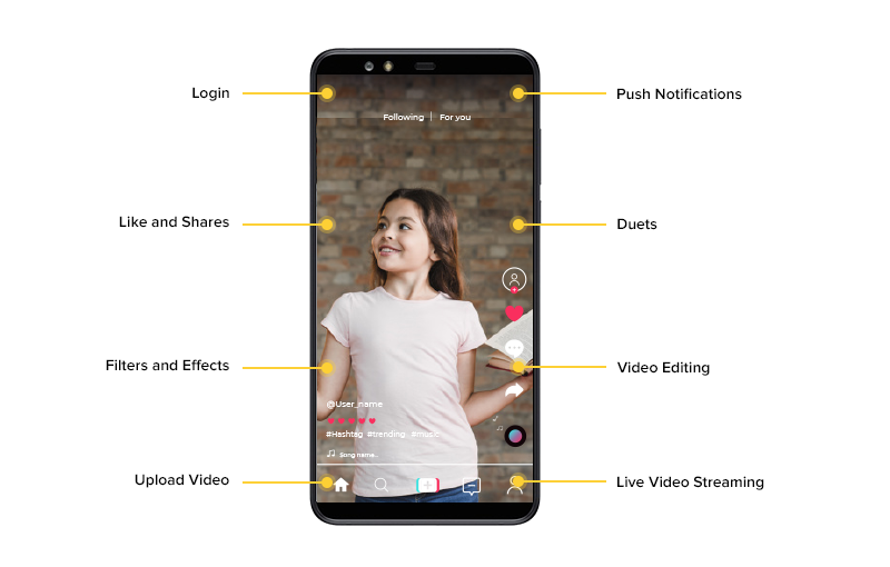 features of video creation and sharing app