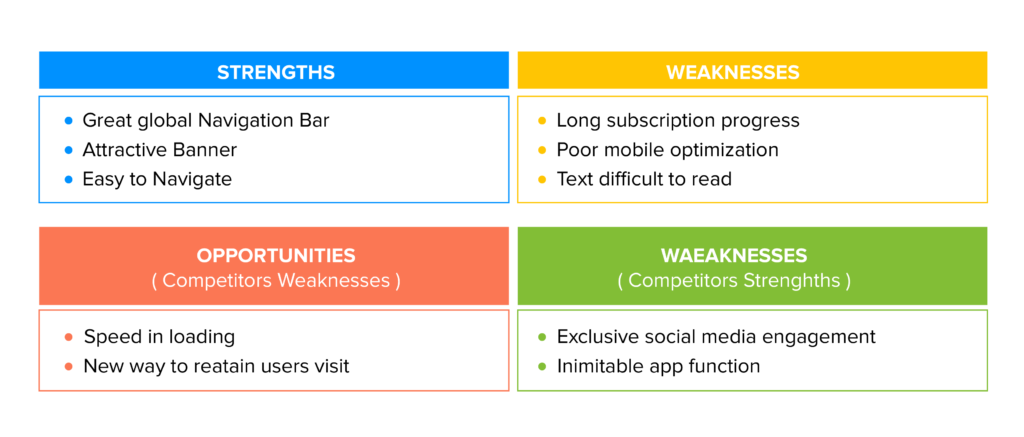 swot analysis of an app design