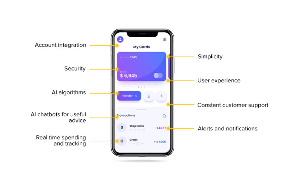Features of a personal finance app