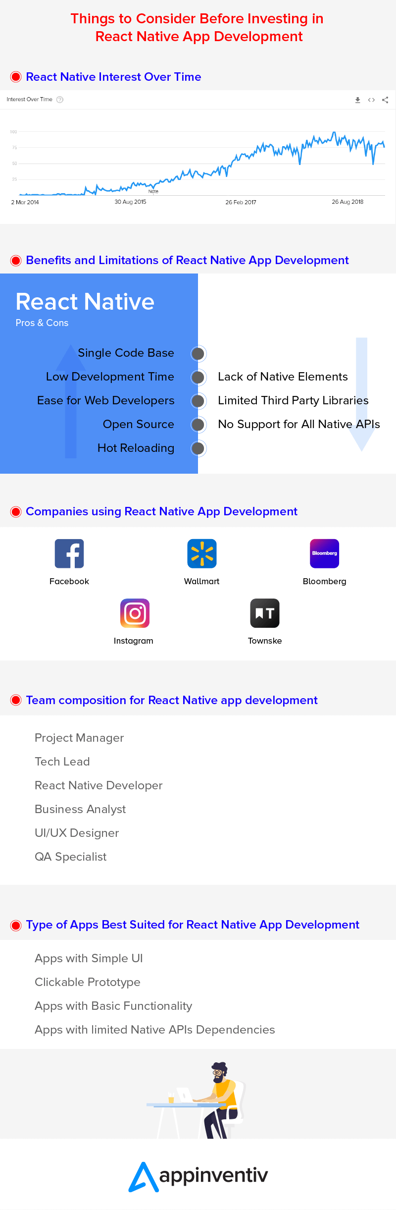 Things to Consider Before Investing in React Native App Development