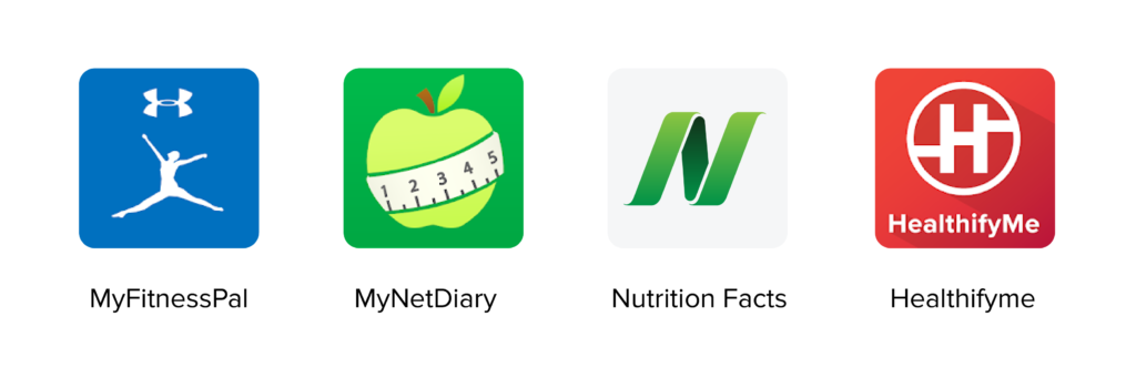Top Players in Diet and Nutrition App Market