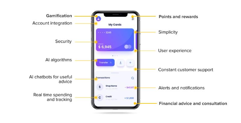 Key financial app features