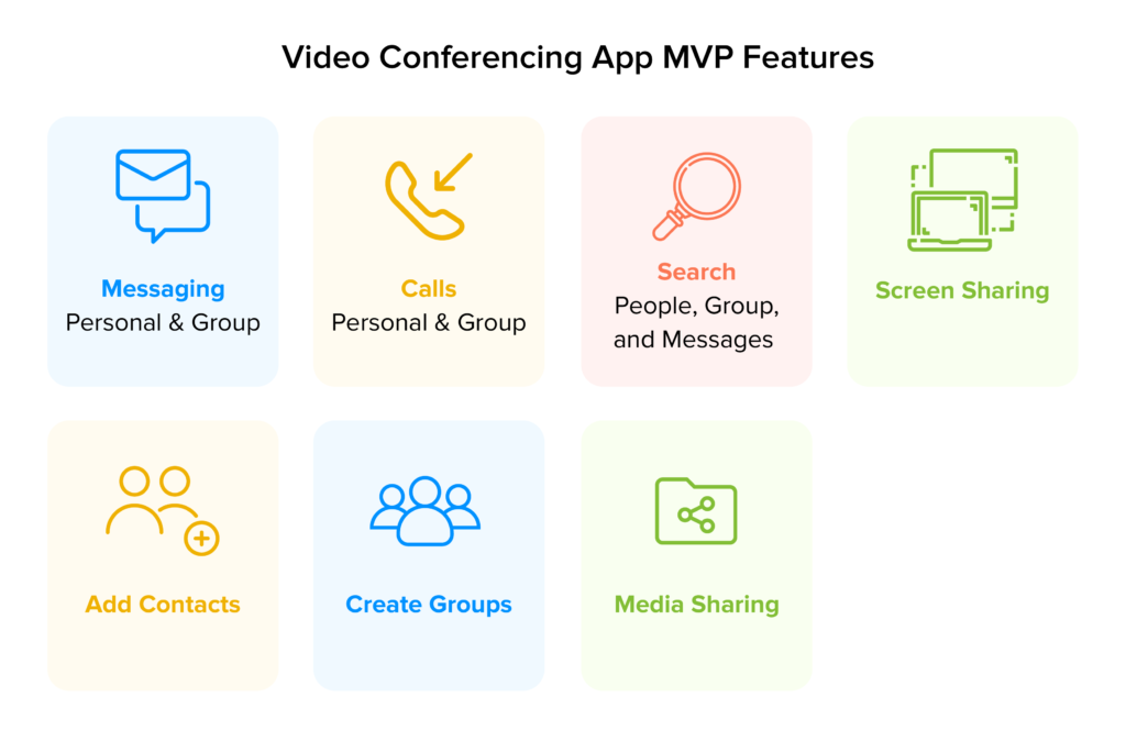 Features of Conference Video Call App