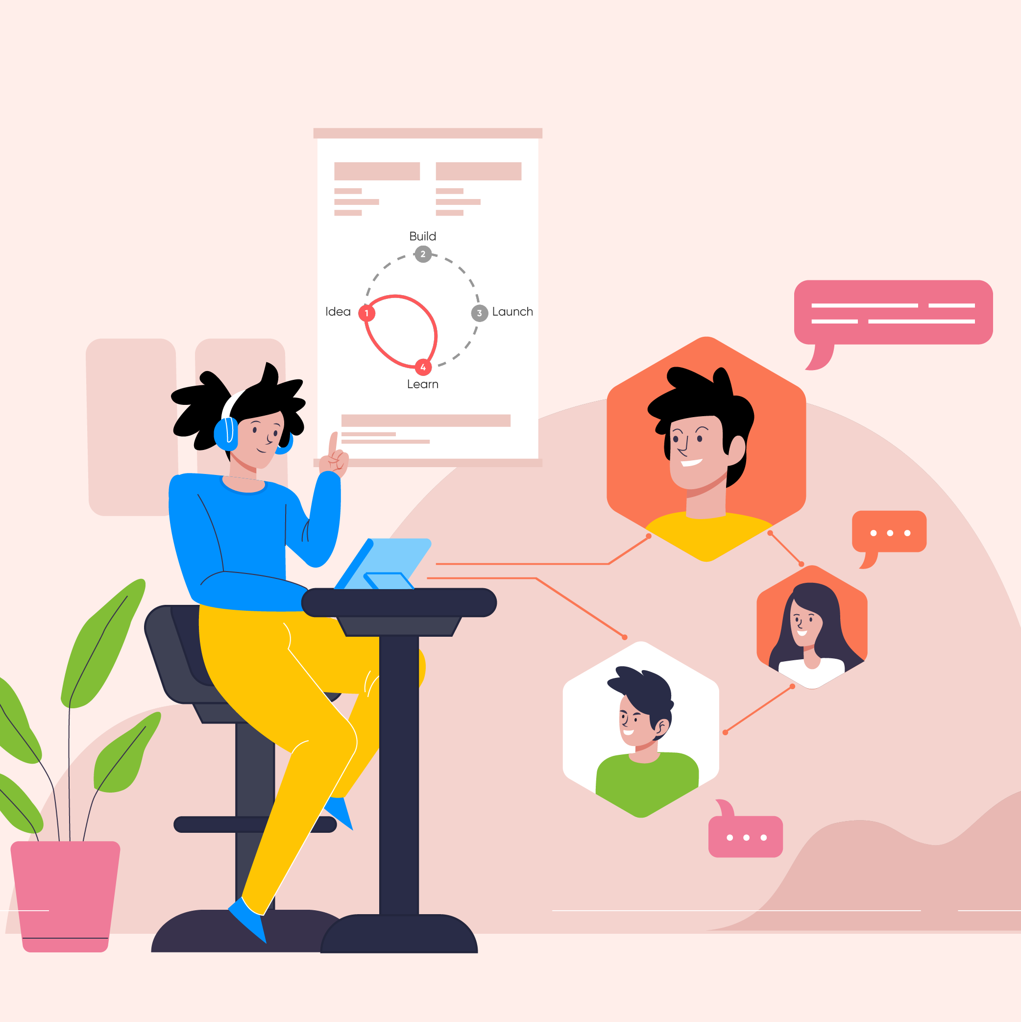 How to conduct Remote Design Sprint