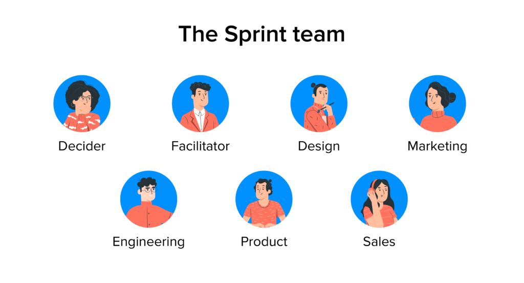 sprint team