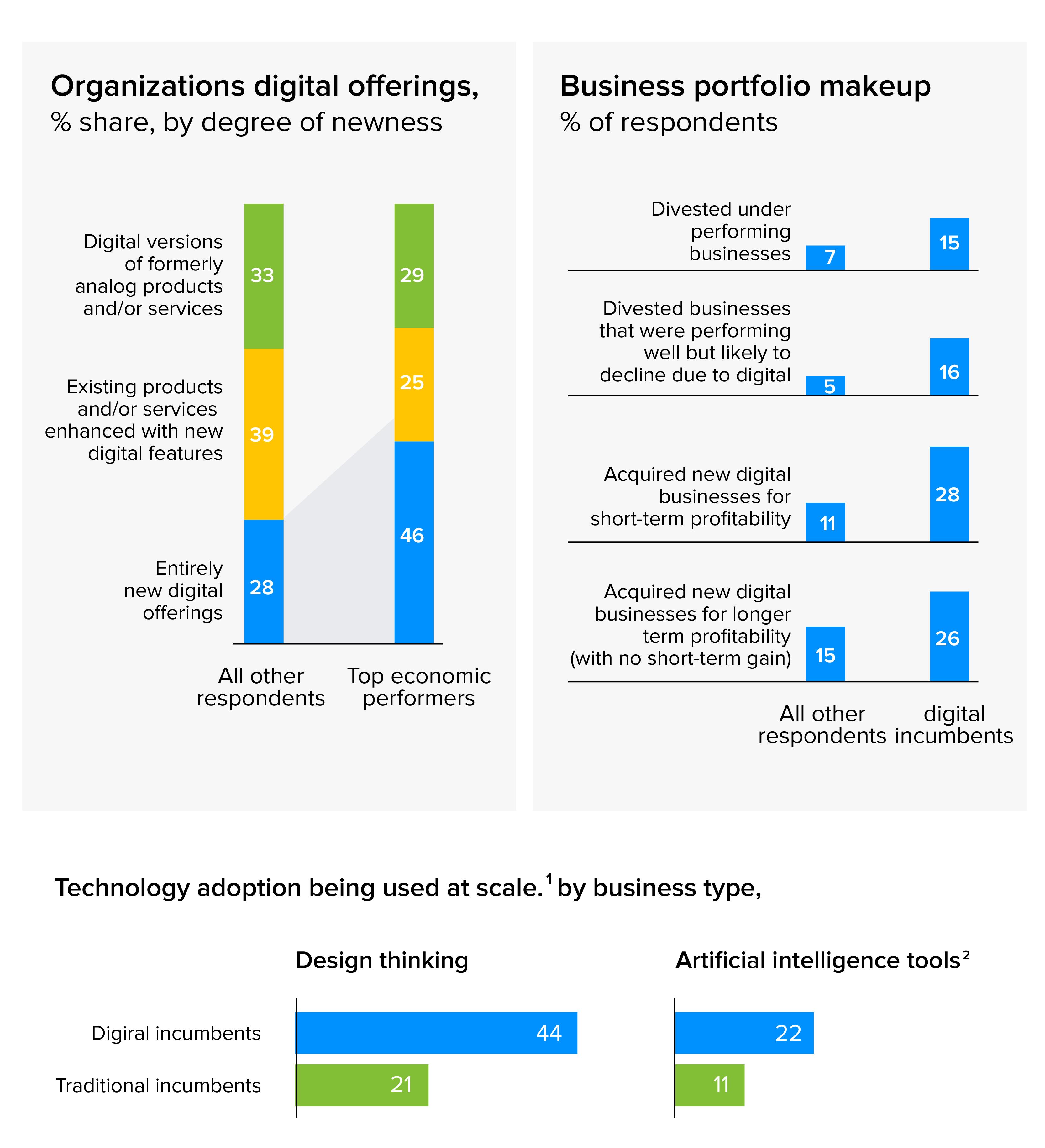 Increased consumer satisfaction