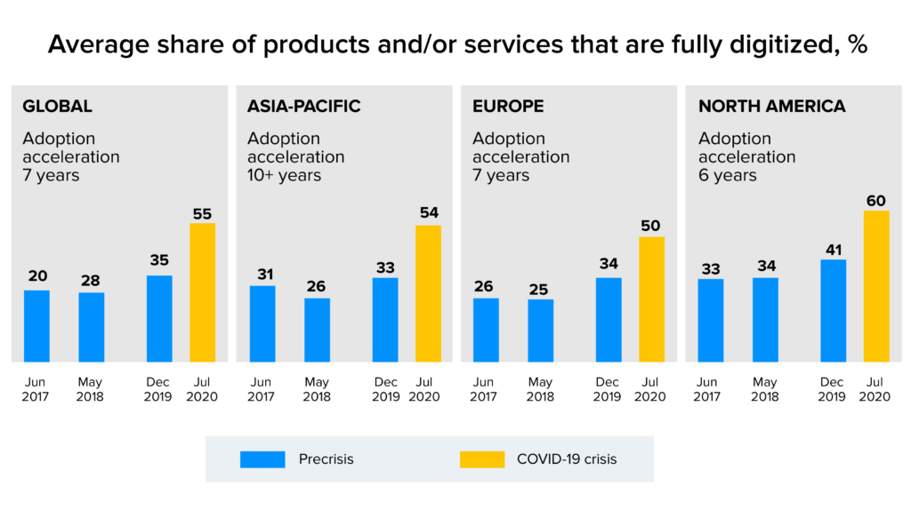 average share of product or service
