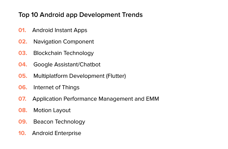 Top Android Application Development Trends