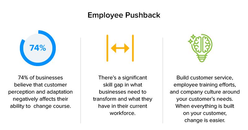 Employee pushback