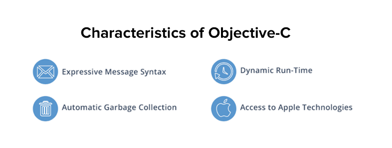 characterstics of objective C